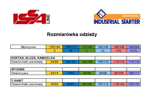 Tabela Rozmiarów – SANTI workwear
